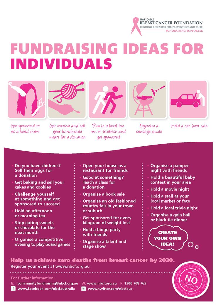 Ideas for individual fundraisers from the National Breast Cancer Foundation!