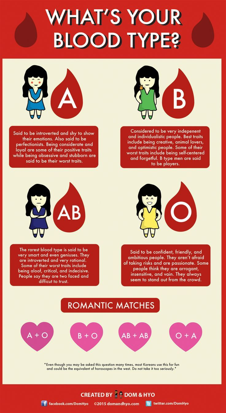 High-altitudes and blood types