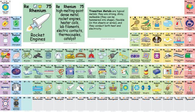 tabela-periodica-fp.jpg