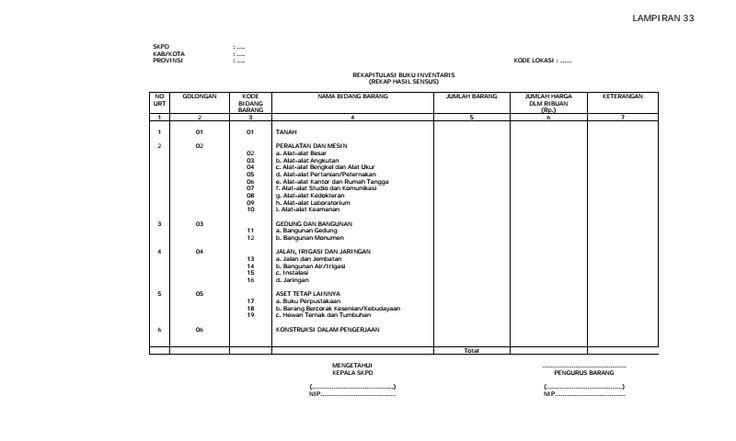 Bentuk Format Rekapitulasi Buku Inventaris (Rekap Hasil Sensus) dalam Laporan Inventaris Sekolah