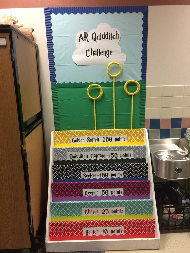 Harry Potter Themed Classroom - Welcome to Professor Baldwin's ...