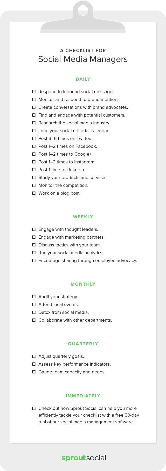 A complete list of social media tasks and projects, placed onto a downloadable checklist for daily, weekly, monthly schedules.