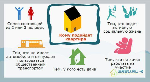 Кому лучше жить в квартире?