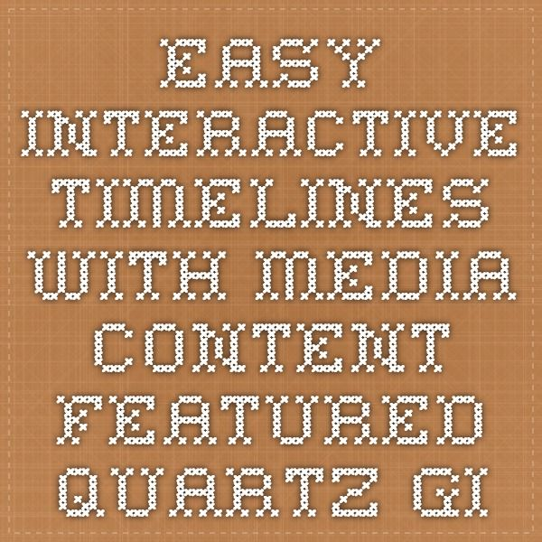 Easy interactive timelines with media content featured. quartz.github.io