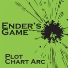 ENDERS GAME Plot Chart Organizer Diagram Arc (by Orson Scott Card)  While reading Enders Game, this graphic organizer will help students analyze ...