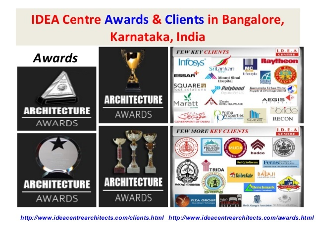 22 best top preschools play school in hsr layout bangalore for Best architecture companies in india