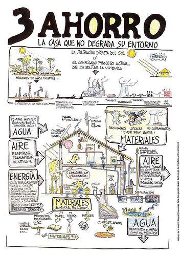 Arquitectura+bioclimática+-+ahorro+energetico