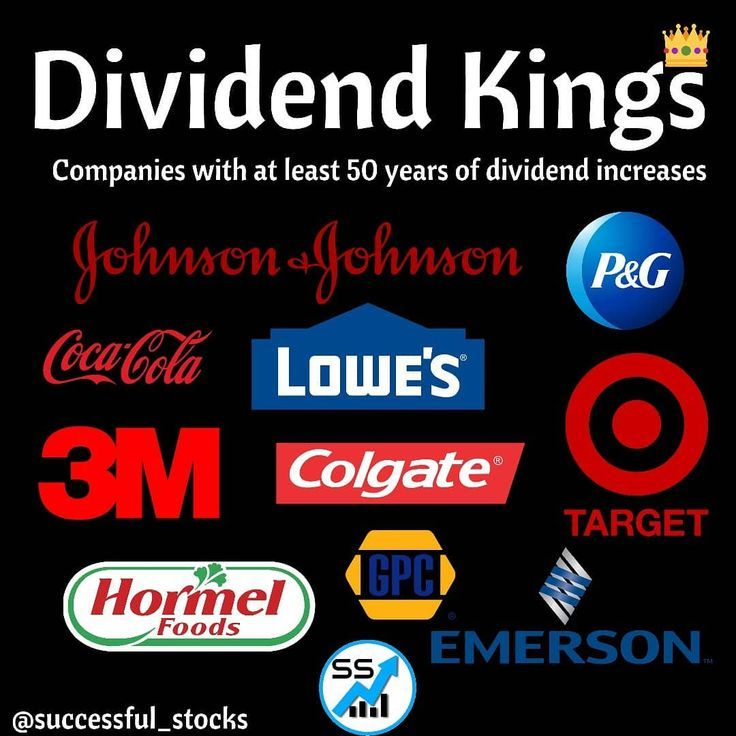 Successful Stock Investing On Instagram Who Are The Dividend Kings They Are Companies That Consistently In 2020 Finance Investing Investing In Stocks Investing