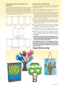 Australian Curriculum History - Personal and Family Histories. FREEBIE. Art activity.