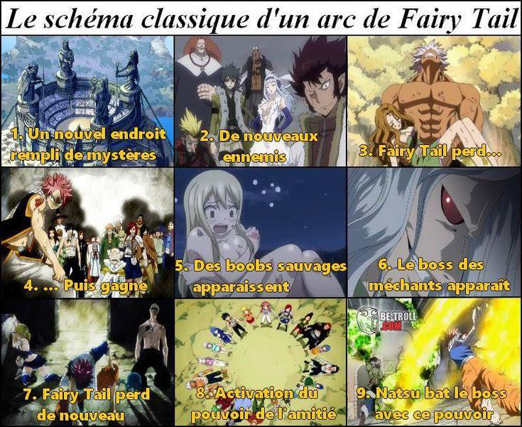 Non, je n'ai rien contre Fairy Tail... - Be-troll - vidéos humour, actualité insolite