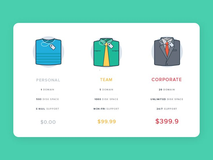 14 best Pricing Tables images on Pinterest Pricing table, Design - product pricing calculator
