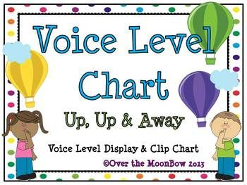 This fun, hot air balloon & polka dot themed voice level chart makes a great anchor display for classroom management. It is an effective visual reminder of classroom expectations.