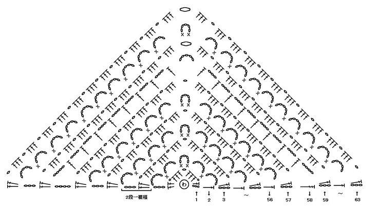 先日ブログで予告していた三角ストールの編み図書けました^^↑前↑後ろ縁編みなしでシンプルに…その代りといってはなんですが、1段だけ模様を変えて入れています。ネックウォーマー風に巻いてみると、こんな感じ↑この巻き方、他の方