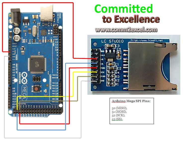 Best images about wal tech on pinterest arduino usb