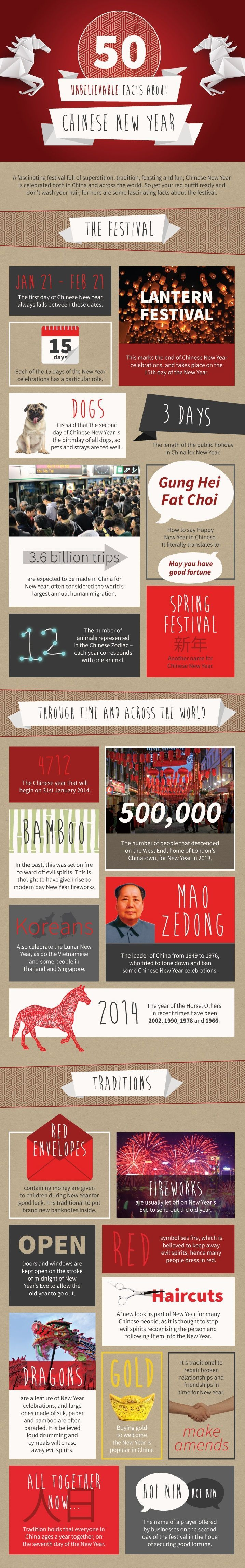 #CNY Chinese New Year #traditions & Fun Facts  [infographic] Note: This was originally made for the year of Horse but most of the information is for any CNY really.
