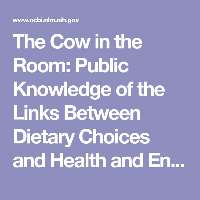 The Cow in the Room: Public Knowledge of the Links Between Dietary Choices and Health and Environmental Impacts