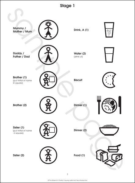 makaton symbols
