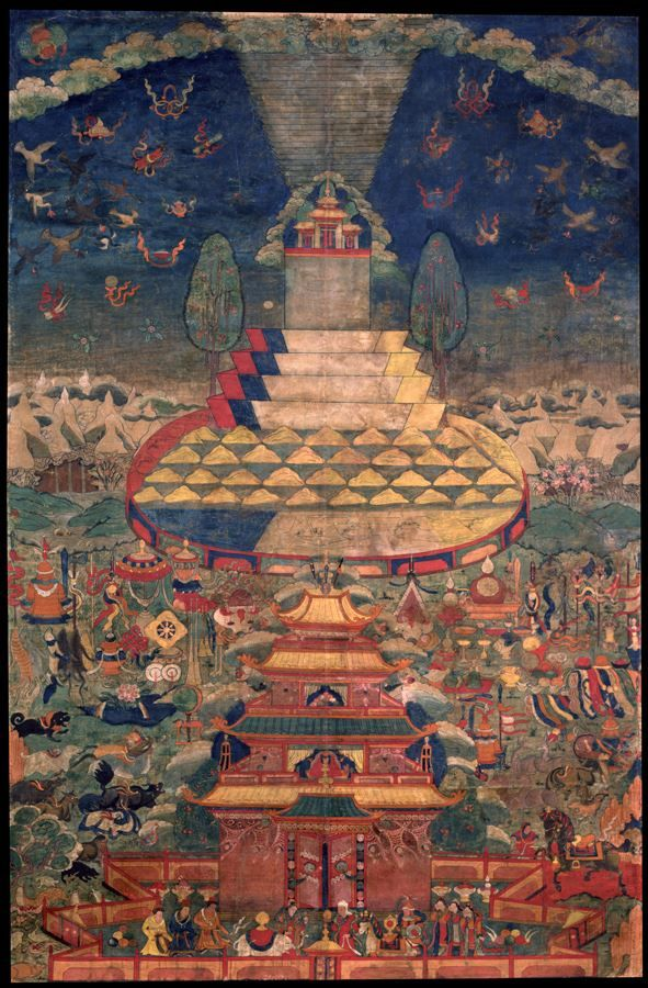 Mount Sumeru, The Center of a Buddhist World System