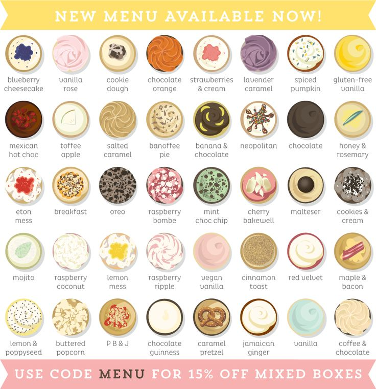 cake flavor ideas 25 best ideas about bakery menu on square 2230