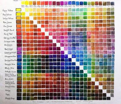 24-watercolor Mixing Chart: Shinhan SWC and M. Graham