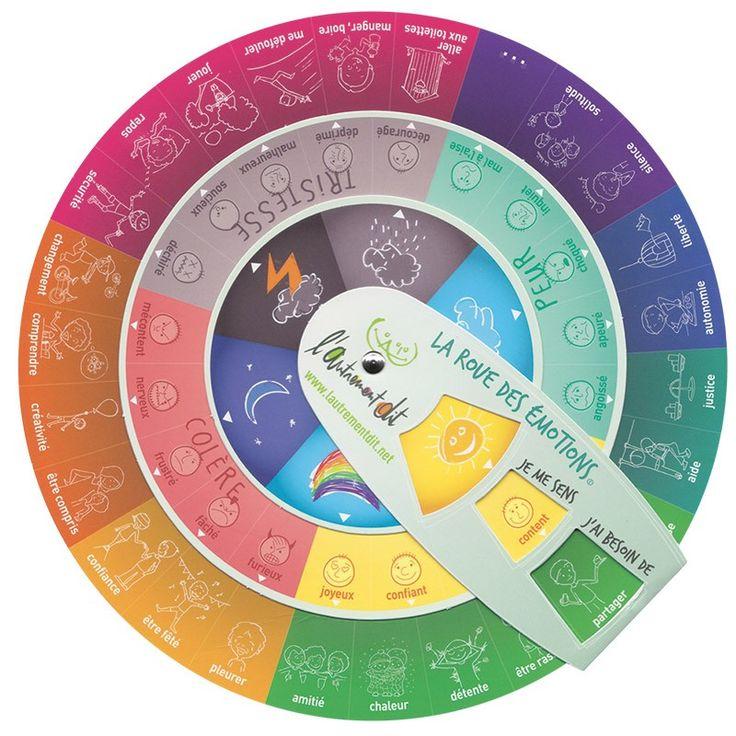 La roue des émotions Roue des émotions Émotions