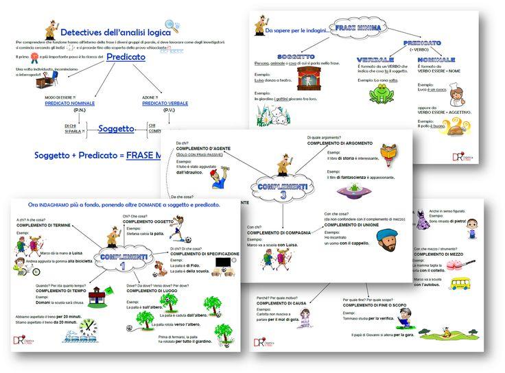 Cinque schede riassuntive, illustrate sull'analisi logica