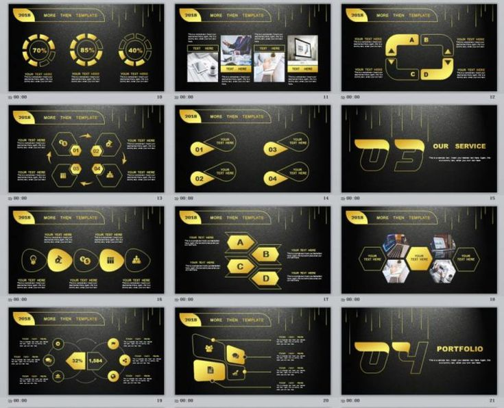 30+ Glod business annual report PowerPoint Template