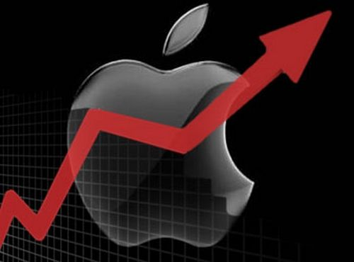 Apple Stock News: Is Apple Inc. still Worth Investing In?