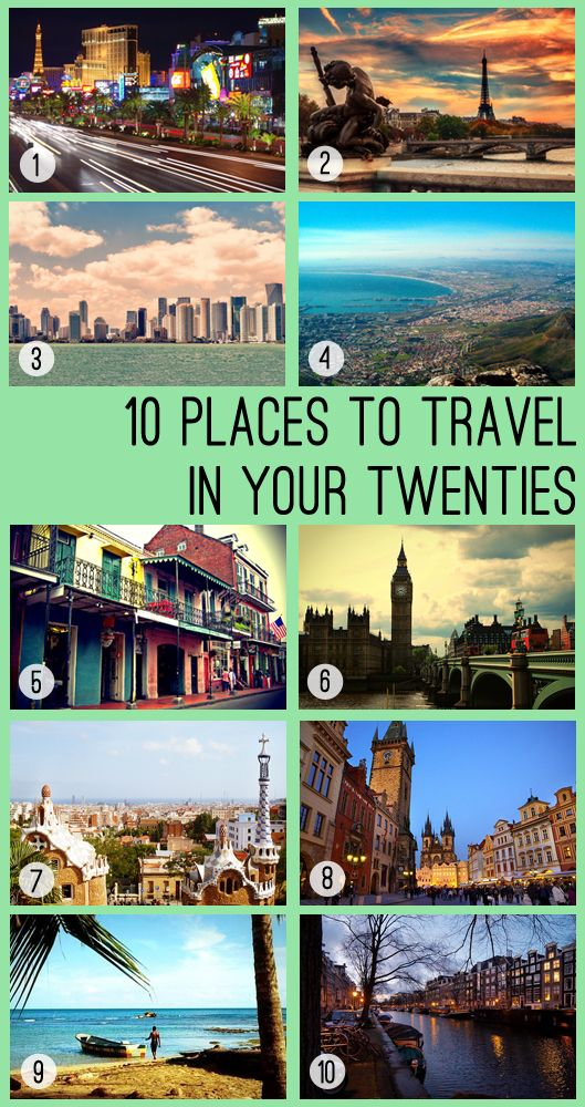 10 places to travel in your twenties - I've been to 6/10, and the others are definitely on my bucket list! Soon!
