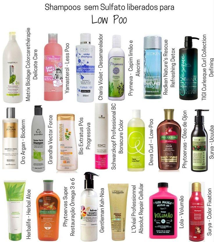 Lavar o cabelo com shampoos livres de sulfato. Essa é a base da técnica No poo. O shampoo sem sulfatos promove um limpeza mais suave, ou seja, não resseca o cabelo como os produtos comuns.