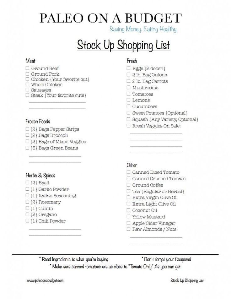 grocery list ideas on a budget