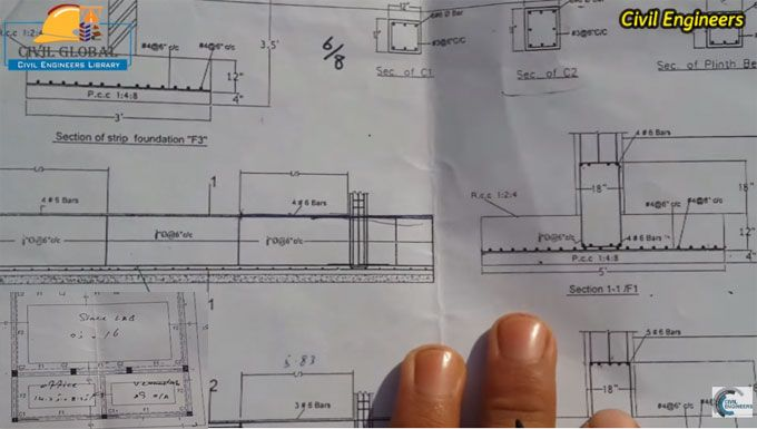 Some Handy Tips To Study Civil Engineering Drawings And Details Civil Drawing Civil Engineering Engineering