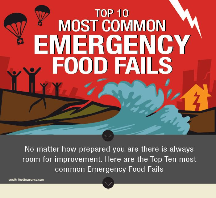 Top 10 Most Common Emergency Food Fails - Mom with a Prep