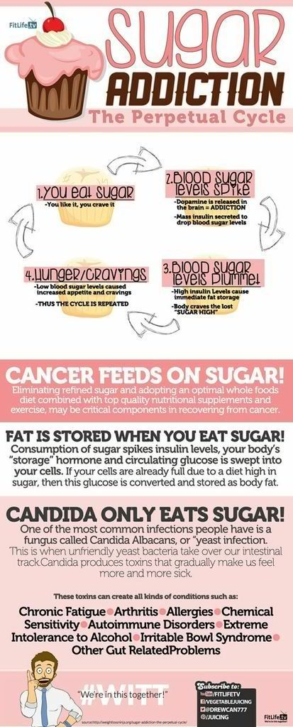 Sugar-Addiction Here are some tell tale signs that you may be addicted to sugar. You find yourself consuming more sugar for the same effect. You have to consume it throughout the day or else you notice a negative impact like a headache or feeling extra slugglish. You end up eating more than you meant to consume. You feel out of control and can't stop eating the sweets. You go out of your way to get it. You continue to eat it even though it negatively impacts your health.
