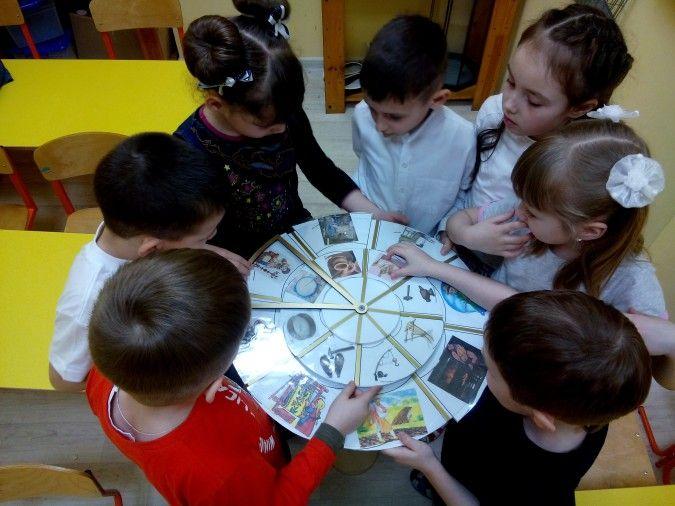 Кольца Луллия «Забытые профессии» ТРИЗ технология - Для воспитателей детских садов - Маам.ру