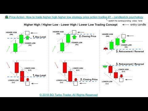 Option trading plan pdf