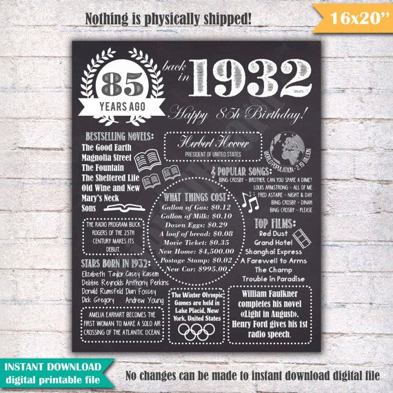 85th Birthday Chalkboard Poster Sign 85 Years Ago by DigitalBoard