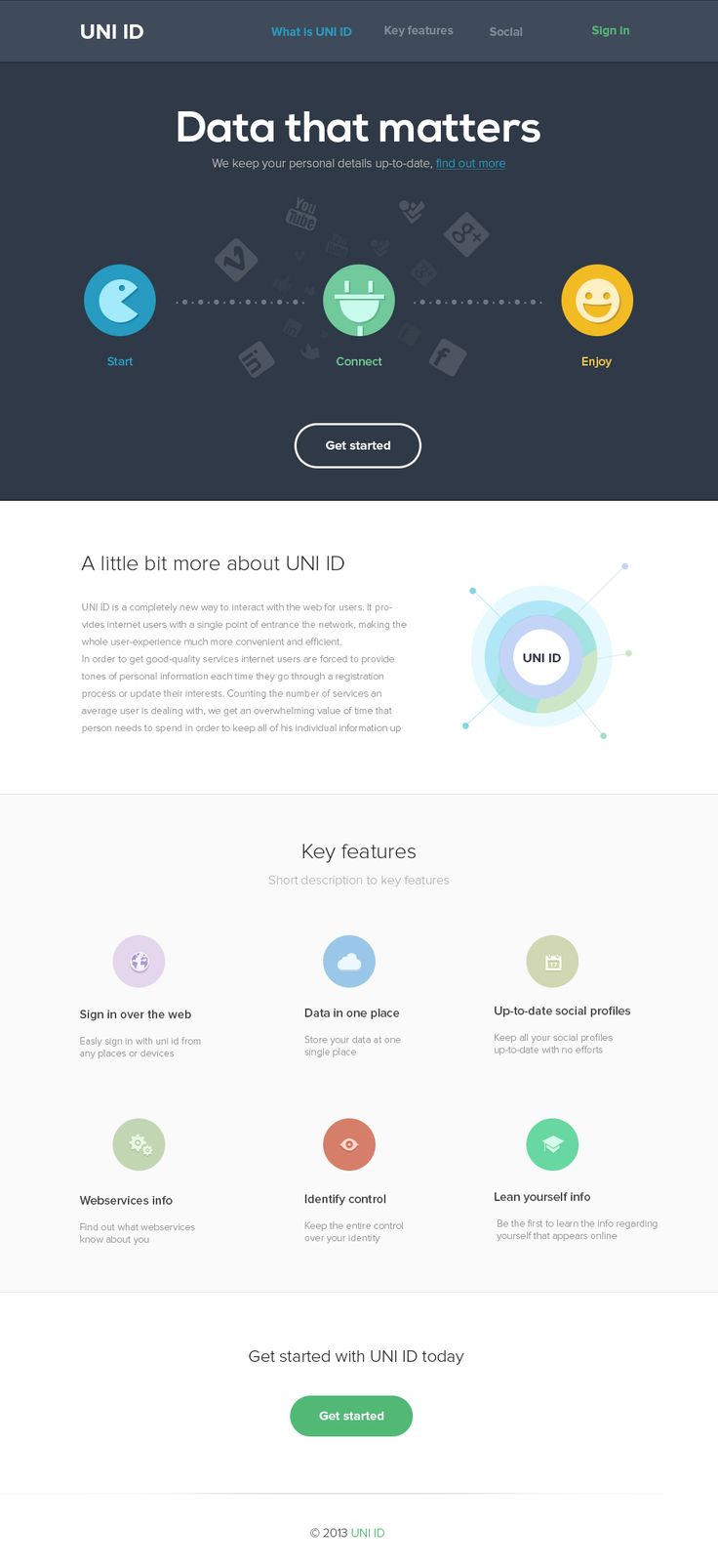 Landing Pages Design 08 Showcase Of Best Landing Pages Design Inspiration