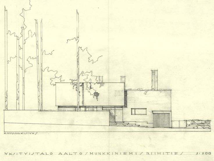 Architectural drawings of The Aalto House – Alvar Aalto Shop