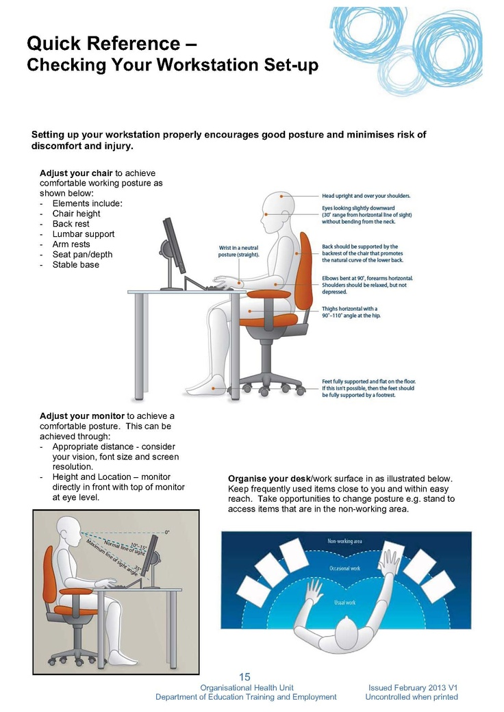 Is your workstation set-up correctly?  Life is becoming more and more sedentary, so it is important we do our best to minimise the damage and prevent injury by being smarter about how we sit and taking appropriate breaks.  If you are in pain and want help correcting and strengthening your posture, give us a call on 9580 7476.  http://education.qld.gov.au/health/pdfs/healthsafety/ergonomics-guide-2013.pdf