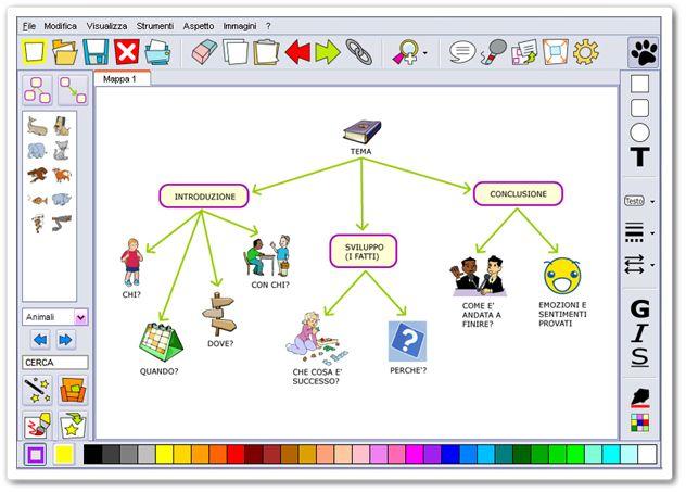 Supermappe, è il primo software per la creazione delle mappe multimediali, schemi mappe concettuali e mentali, fatto in Italia per bambini e ragazzi in età scolare in base alle loro specifiche esigenze. Fondamentale come strumento compensativo per la dislessia, perchè sfrutta sia l'apprendimento visuale che la sintesi vocale.