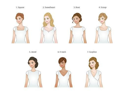 Fashion Terms for 27 Neckline Styles of Ladies Garments