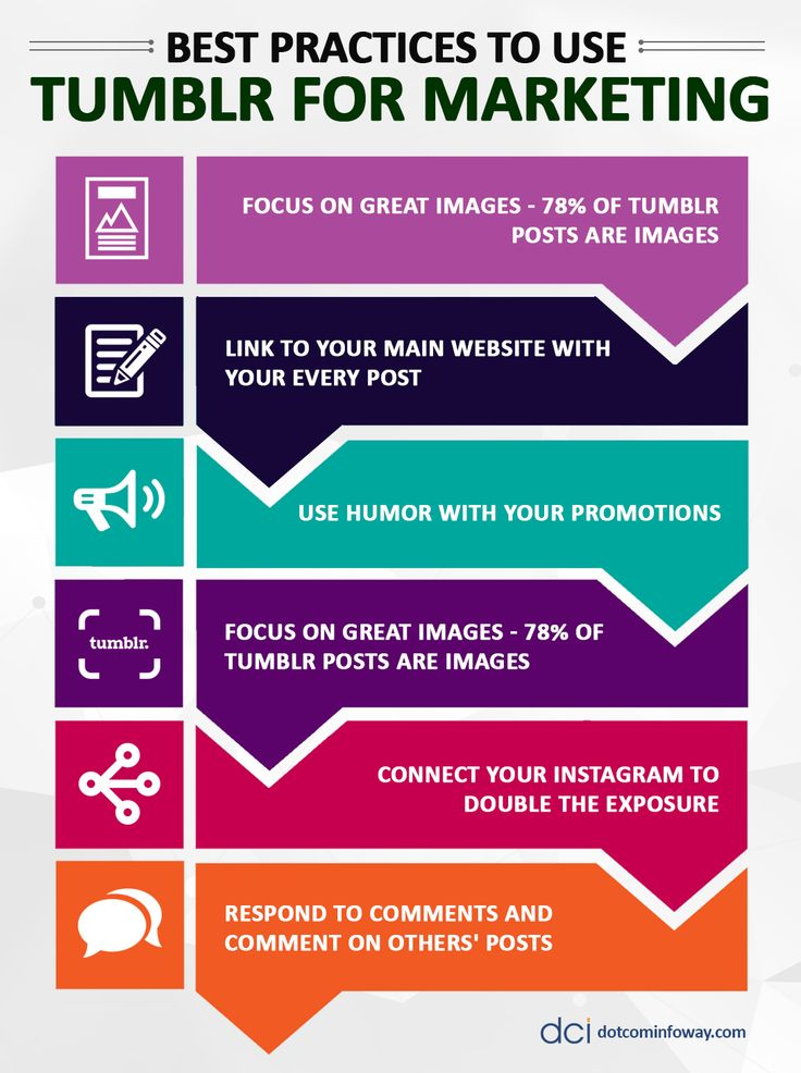 Hot advice on how you can use Tumblr for online marketing!