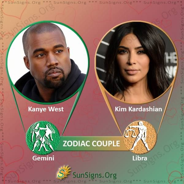 Zodiac Couple Zodiac Signs Horoscope Fun Facts Gemini And Libra
