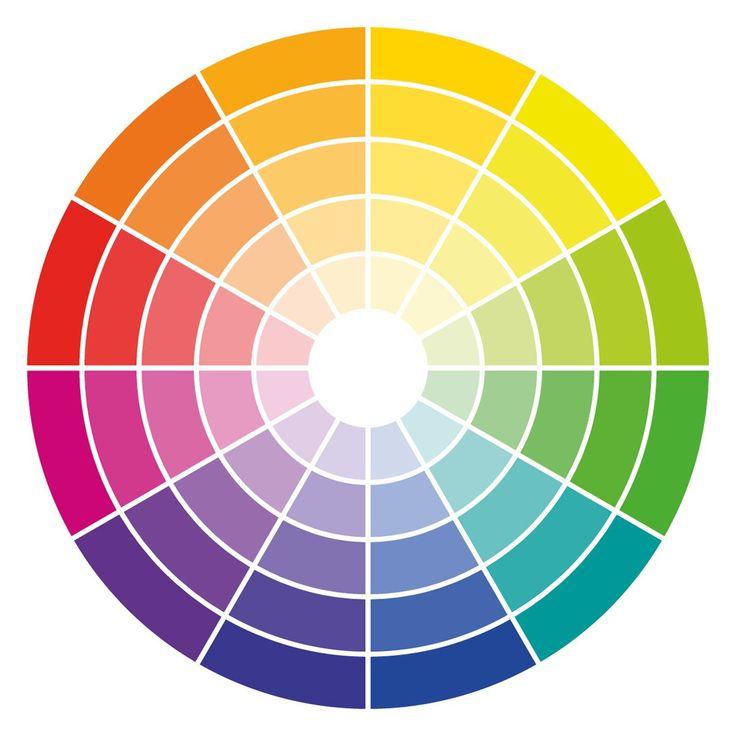 die besten 25 farbkreis komplement rfarben ideen auf pinterest manga tutorial digital art. Black Bedroom Furniture Sets. Home Design Ideas