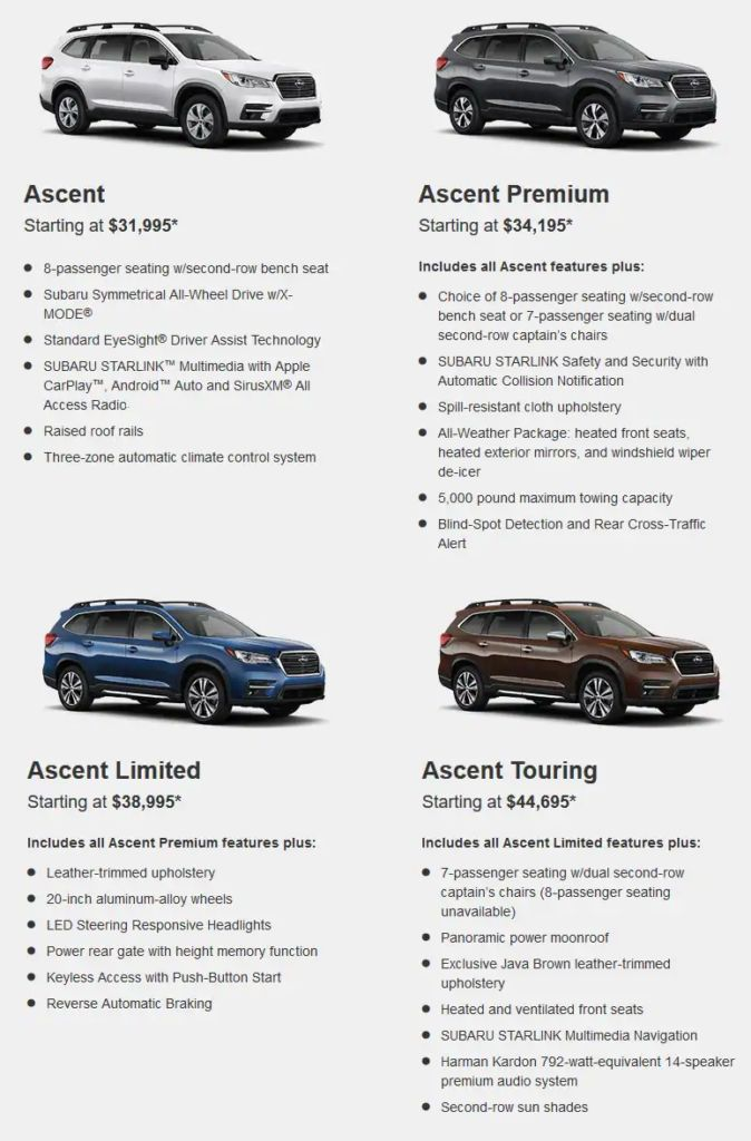 2020 Subaru Ascent Subaru Suv Most Reliable Suv Best Suv