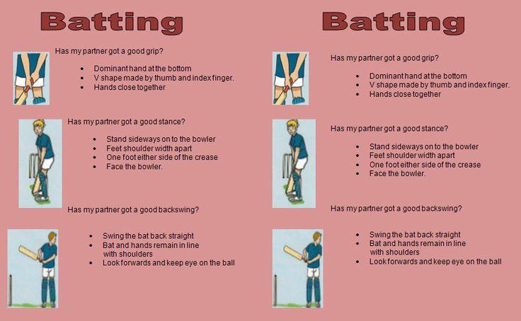Cricket batting work cards - Cricket batting observation cards with level descriptors.