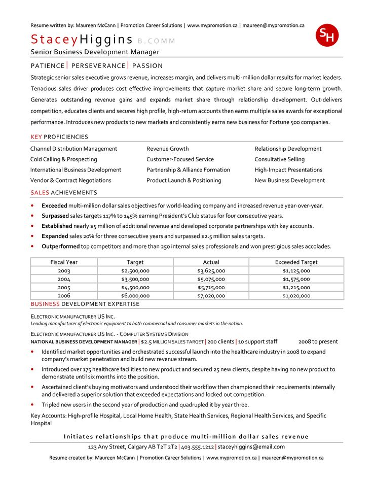 Business manager job resume how to draft a business