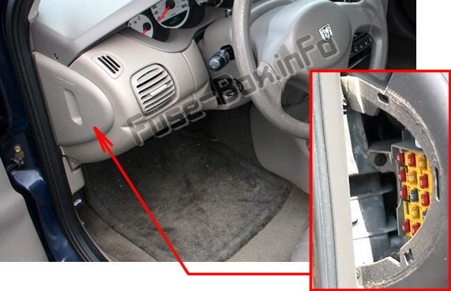 Dodge Neon (2000-2005) < Fuse Box location   Fuse box, Electrical fuse, NeonPinterest