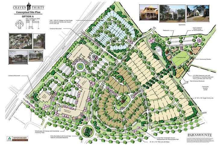 New Bern Wilmington 550 Acre Mixed Use Development